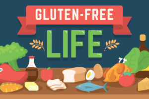 Gluten-Free Life (Infographic)