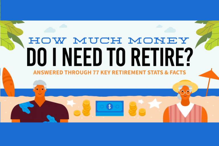 How Much Money Do I Need to Retire (Infographic)